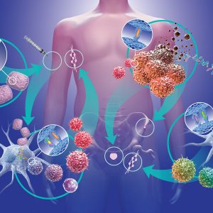 What Kinds Of Cancer Therapy Are Available In Singapore?