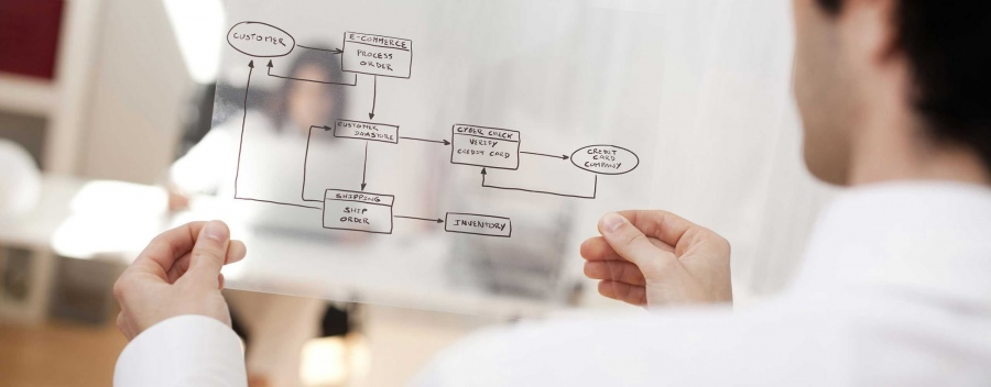 What Is BPM and How To Use It To Enhance The Functionality In Your Office